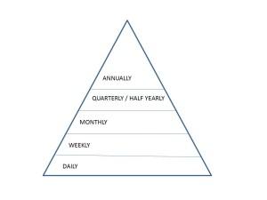 Leadership, leaders, communication, communication strategy